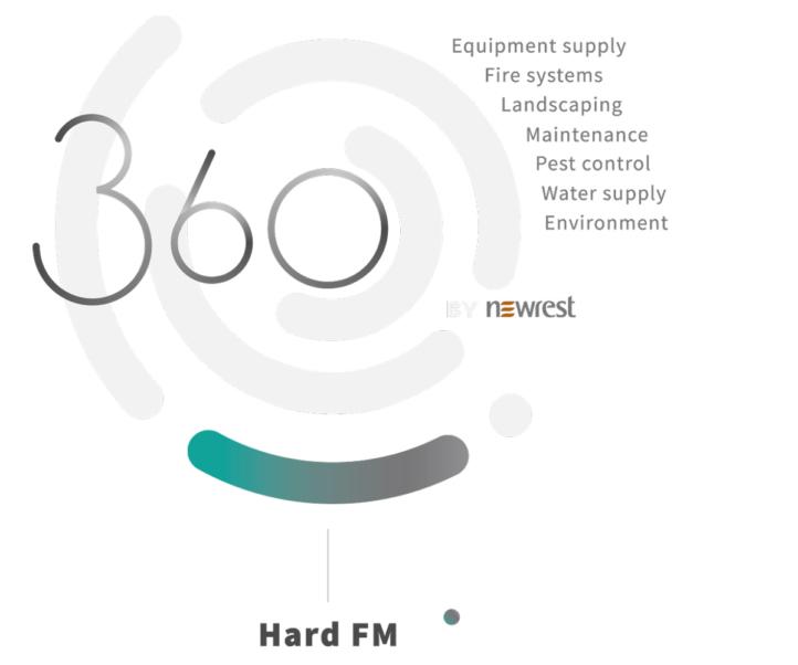 Logo_HardFM_360byNewrest