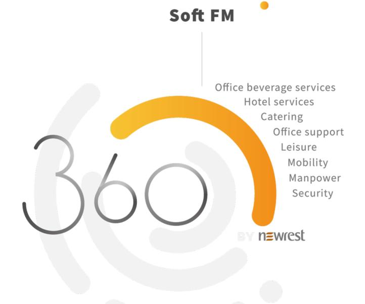 SoftFM_360byNewrest